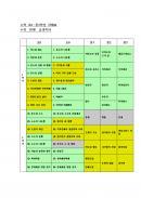 수학학년별 분류 차례표