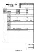 출장비정산 보고서