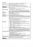 AFPK 보험자격증 요약(6)