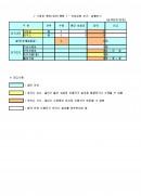 추정재무제표 샘플(서비스업)