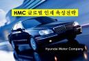 자동차업계 글로벌 인재육성전략