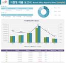 [2019년] 지점별 매출 보고서_Branch Office Report On Sales