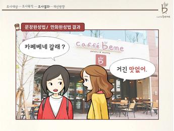[마케팅조사론] 카페베네 A&U조사에 따른 문제점도출 및 향후과제