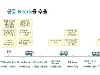 [서비스 상품론] 교통 취약자를 위한 새로운 서비스 디자인
