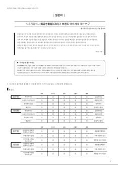 [홍보광고 조사방법론] 설문지 디자인