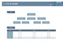 사업계획서 조직 및 인원계획(계획표)