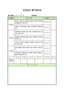 안전점검 체크확인표