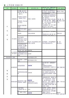 소득공제/세액공제 제출서류 - 섬네일 1page