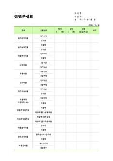 경영분석표(샘플양식) - 섬네일 1page