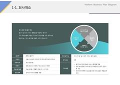 회사개요(서비스업_중고차, 자동차, 매매)