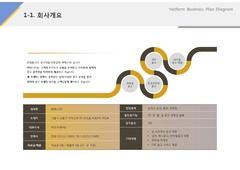 회사개요(온라인 광고, 홍보, 마케팅)
