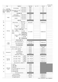 [2018년 연말정산] 소득ㆍ세액 공제신고서/근로소득자 소득ㆍ세액 공제신고서 - 섬네일 2page